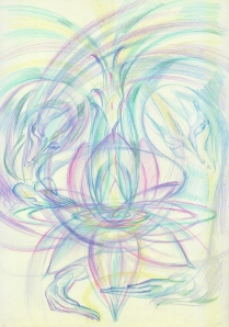 Потоки восприятия